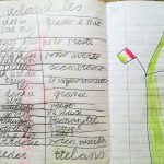 Schriftje met Nederlands-Italiaanse woordenlijst