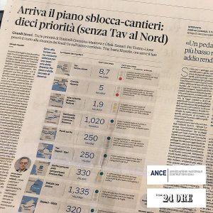 Grote Publieke Werken liggen stil in Italië vanwege politieke onwil